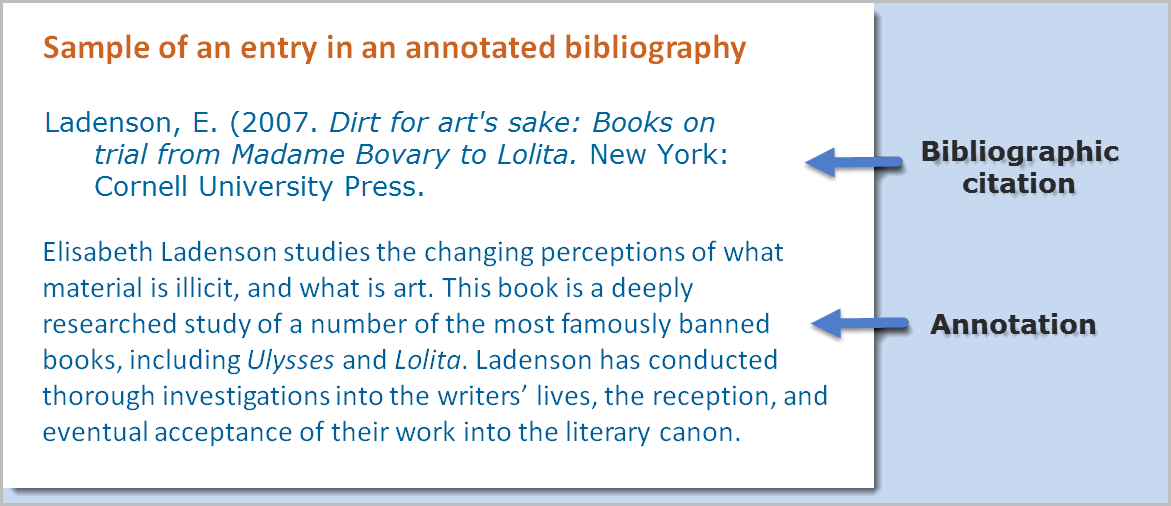 Annotated bibliography chicago style book – Bibliography Worksheet